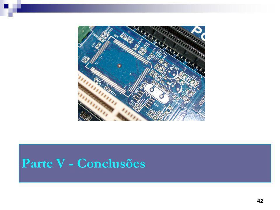 [Prova Didática] Hardware: Principais Componentes e suas Funções